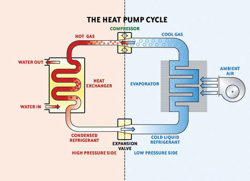 Products - Swimming pool ground source heat pump ...